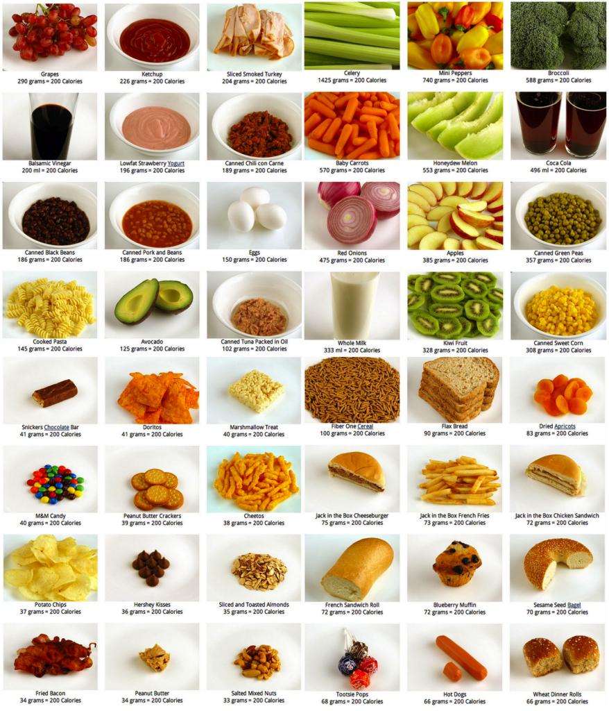200 calorie portions